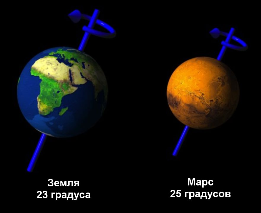 mars compared to earth size - 738×530